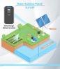 solar-tarımsal-sulama-sistemleri-5,5-kW-7,5 HP-pompa